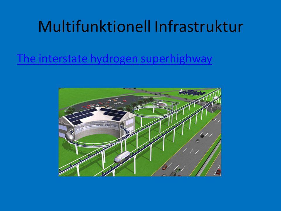 Multifunktionell Infrastruktur
