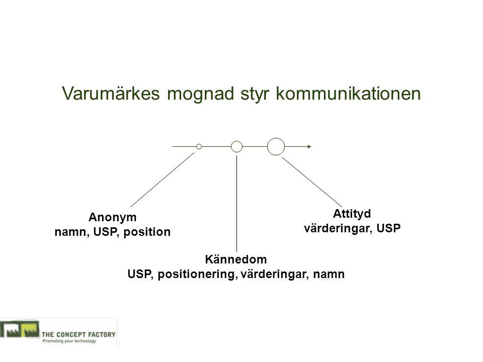 USP, positionering, värderingar, namn