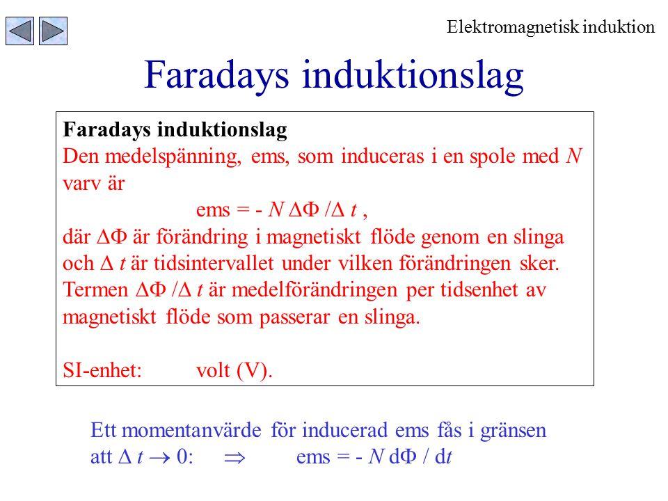Faradays induktionslag