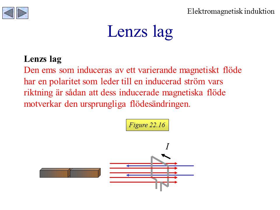 Elektromagnetisk induktion