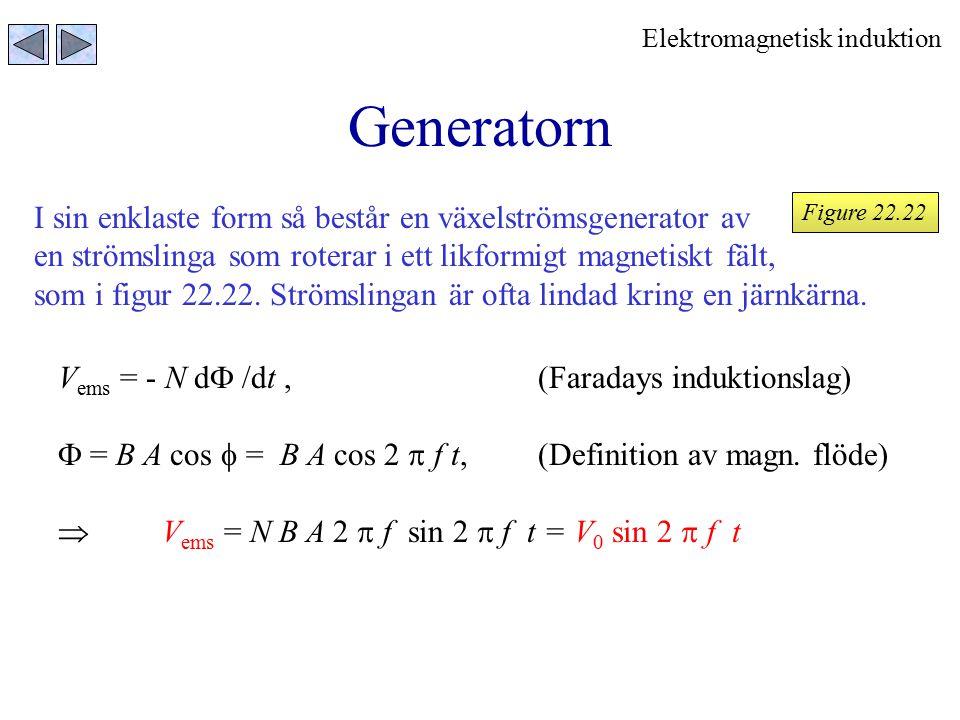 Generatorn I sin enklaste form så består en växelströmsgenerator av