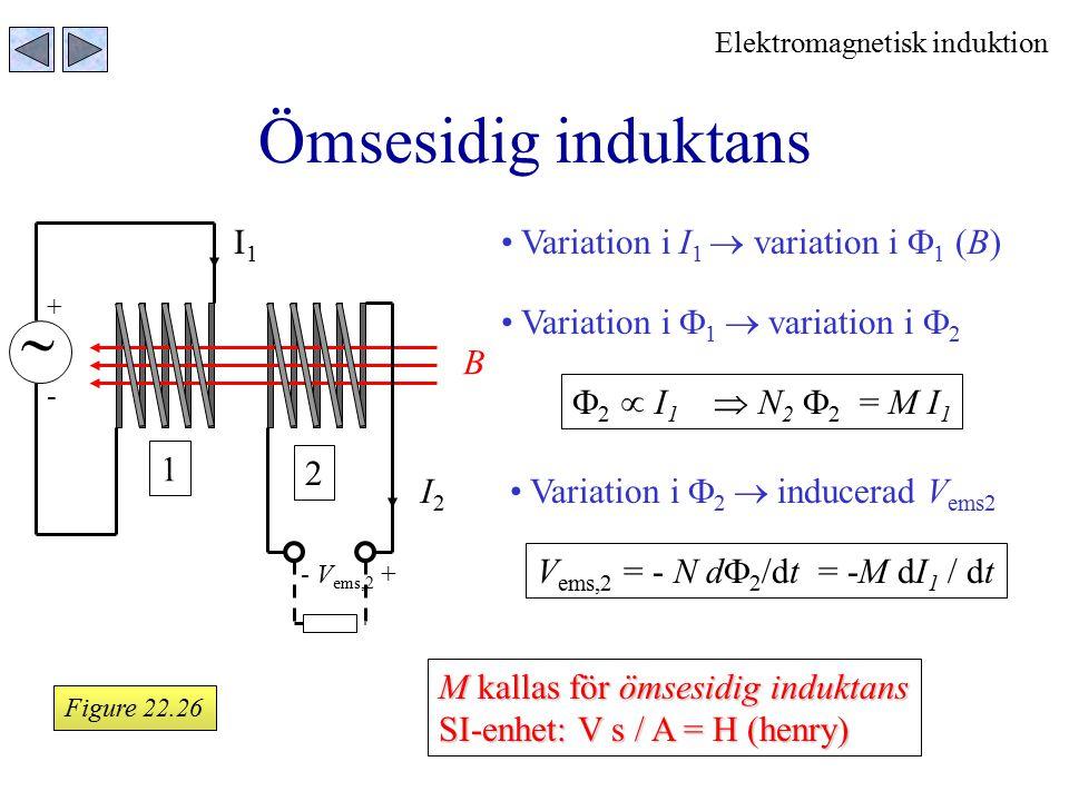 Ömsesidig induktans  I1 B 1 2 Variation i I1  variation i 1 (B)