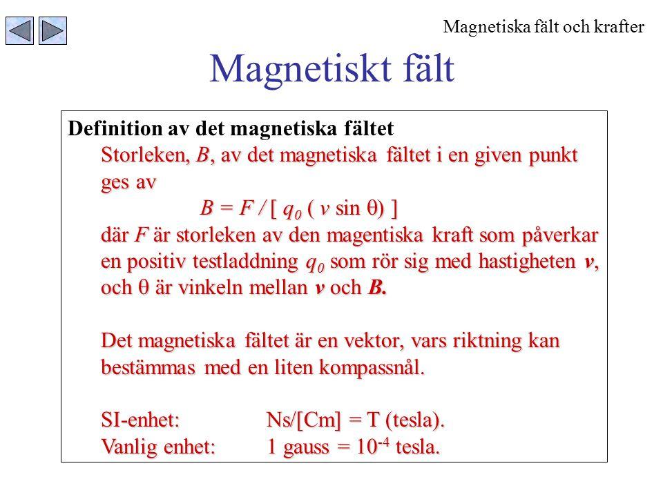 Magnetiskt fält Definition av det magnetiska fältet