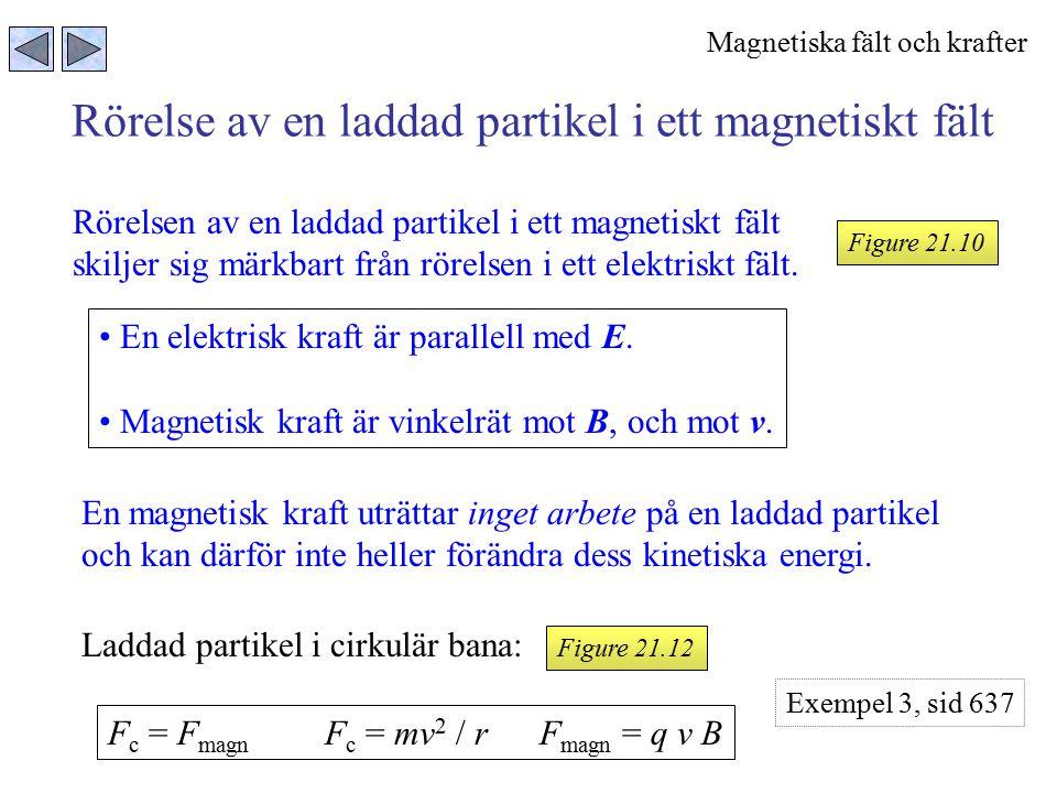 Rörelse av en laddad partikel i ett magnetiskt fält