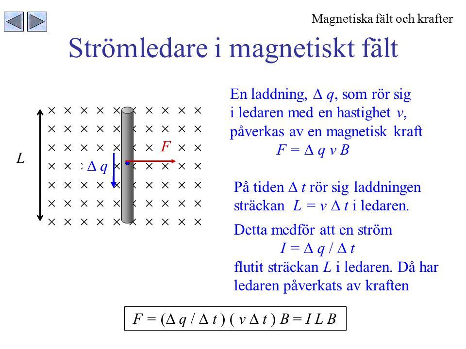 Strömledare i magnetiskt fält