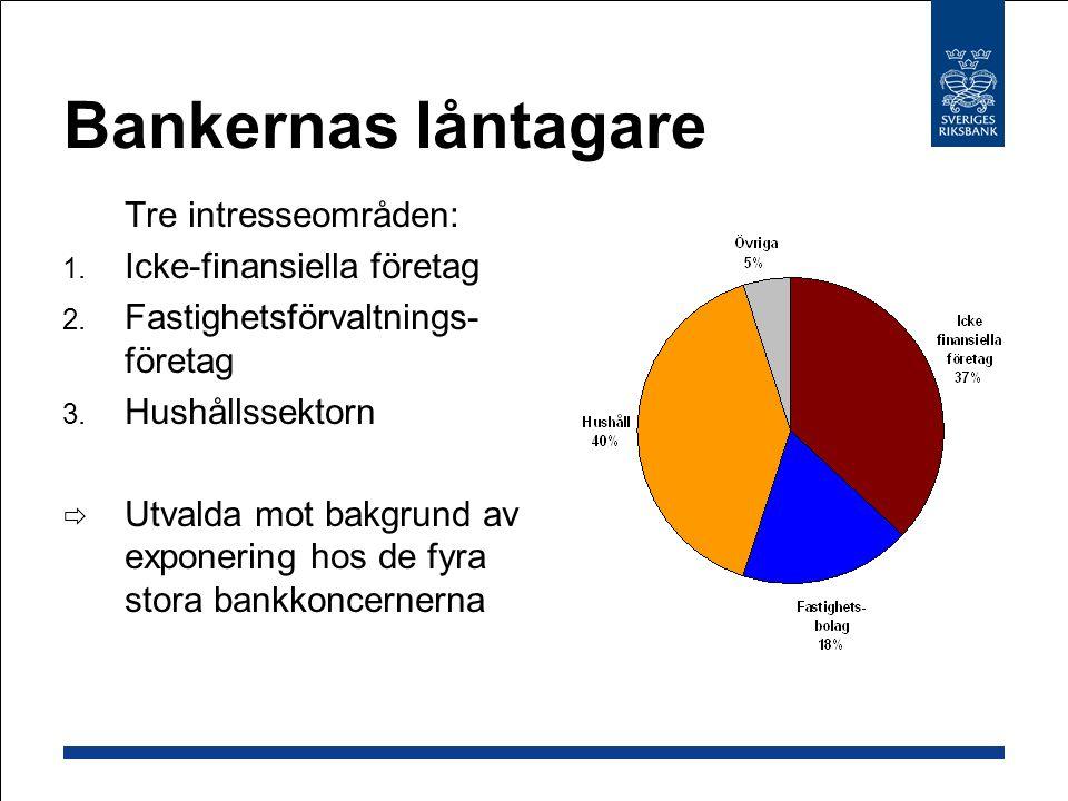 Bankernas låntagare Tre intresseområden: Icke-finansiella företag