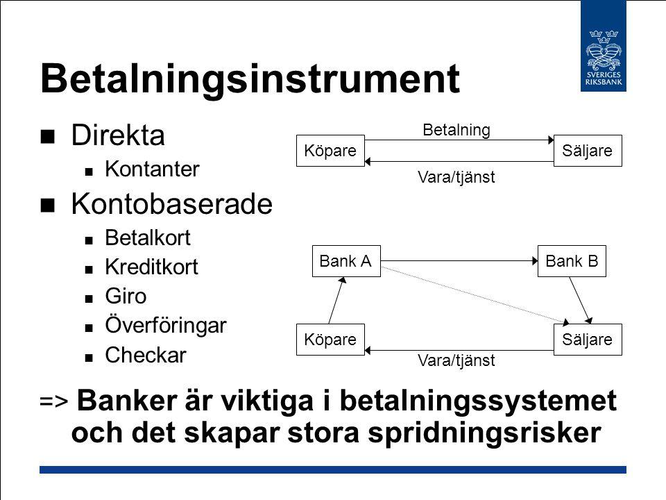 Betalningsinstrument