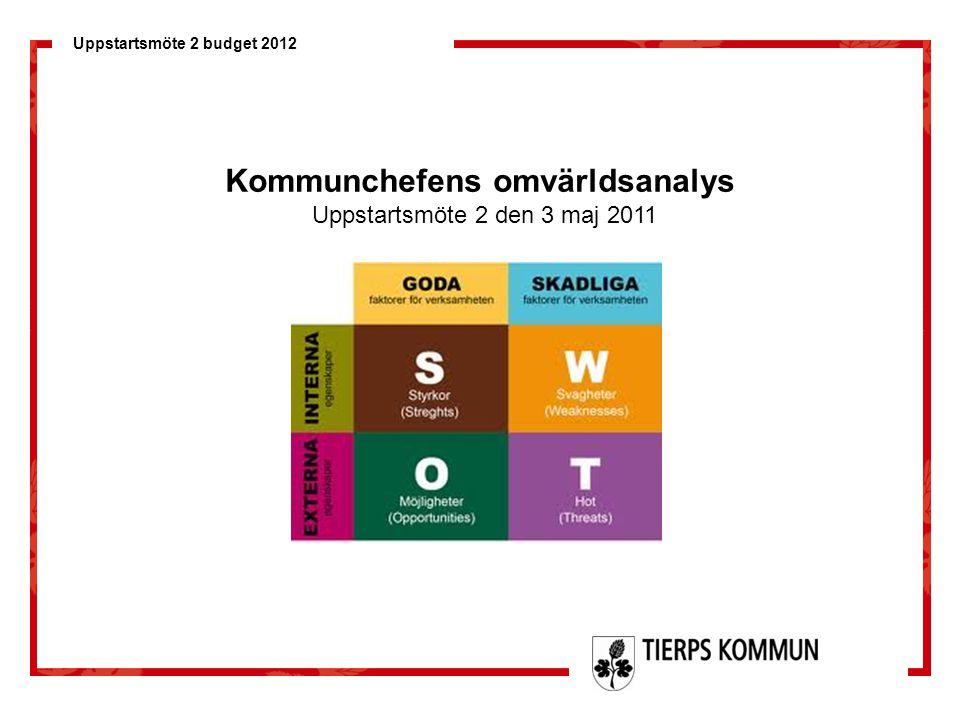 Kommunchefens omvärldsanalys Uppstartsmöte 2 den 3 maj 2011