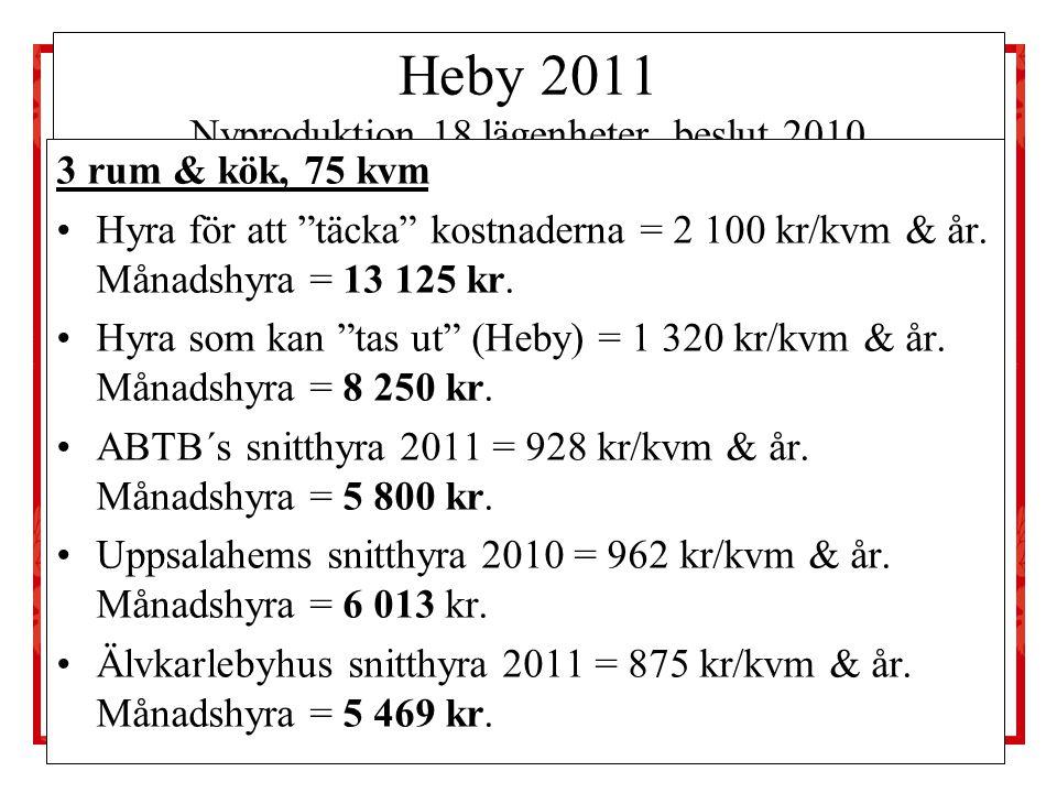 Heby 2011 Nyproduktion 18 lägenheter, beslut 2010