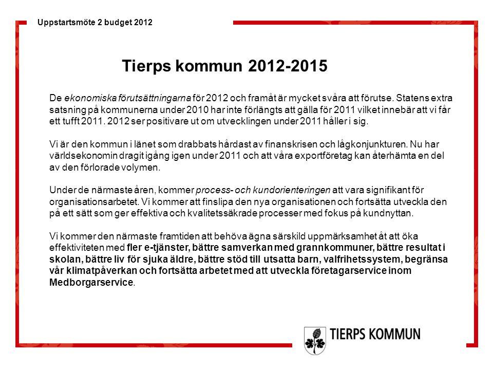 Tierps kommun 2012-2015