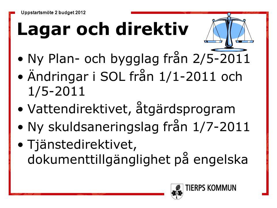 Lagar och direktiv Ny Plan- och bygglag från 2/5-2011