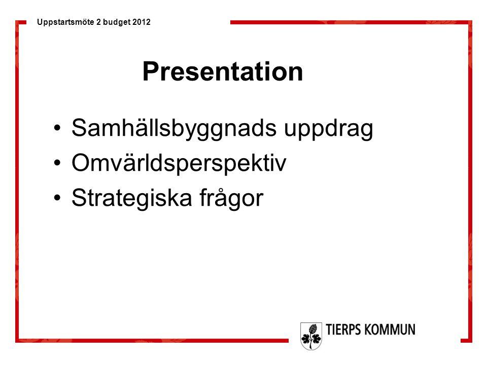 Presentation Samhällsbyggnads uppdrag Omvärldsperspektiv