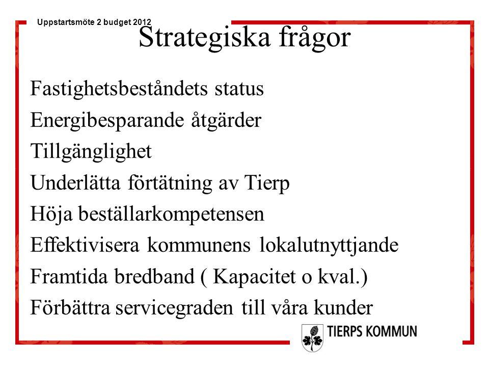 Strategiska frågor Fastighetsbeståndets status