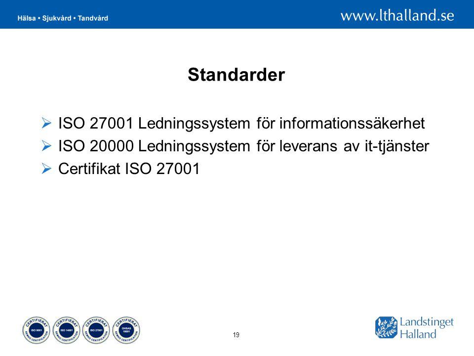 Standarder ISO 27001 Ledningssystem för informationssäkerhet
