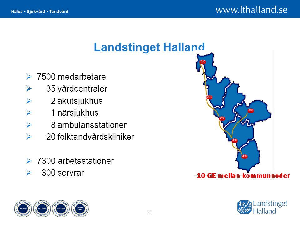Landstinget Halland 7500 medarbetare 35 vårdcentraler 2 akutsjukhus