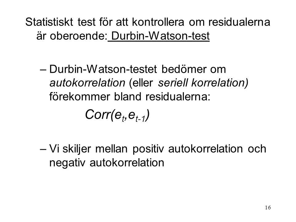 Statistiskt test för att kontrollera om residualerna är oberoende: Durbin-Watson-test