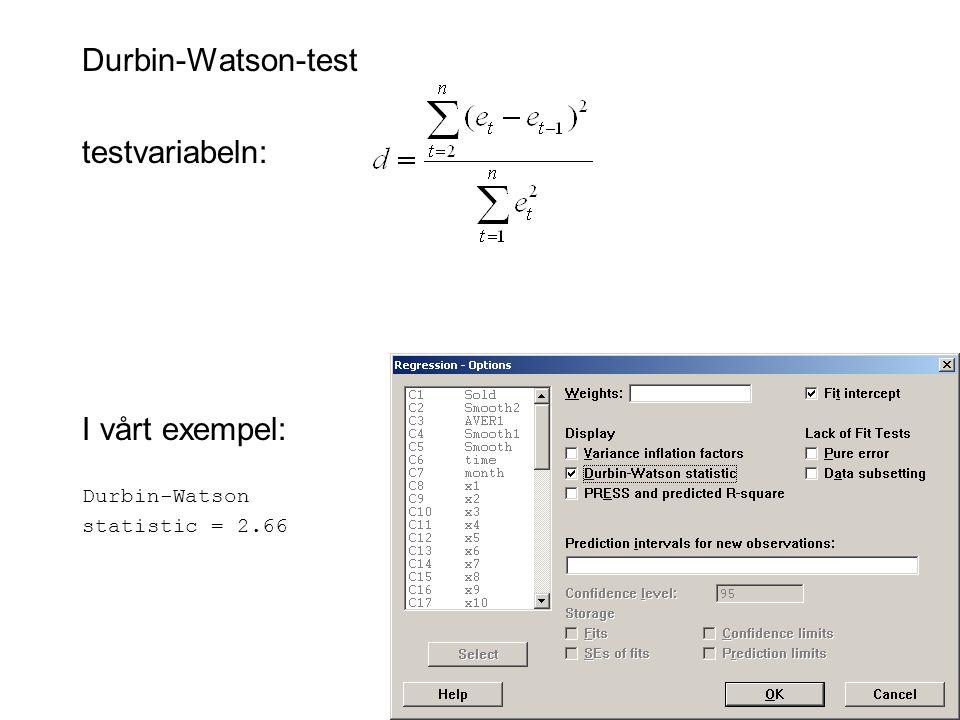 Durbin-Watson-test testvariabeln: I vårt exempel: Durbin-Watson