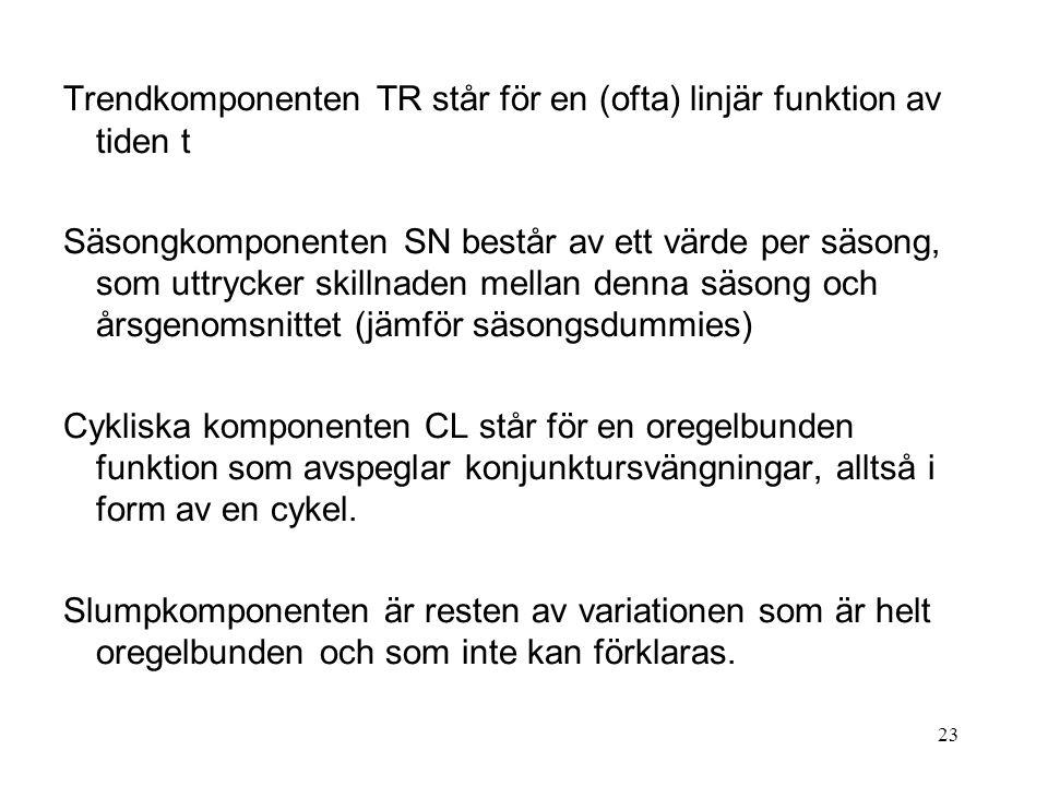 Trendkomponenten TR står för en (ofta) linjär funktion av tiden t