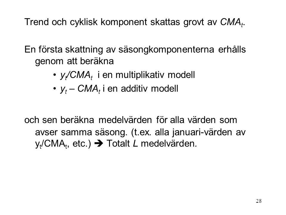 Trend och cyklisk komponent skattas grovt av CMAt.
