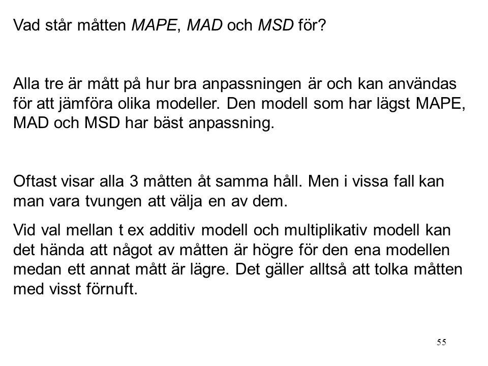 Vad står måtten MAPE, MAD och MSD för