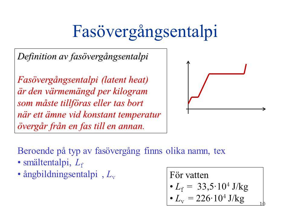 Fasövergångsentalpi Definition av fasövergångsentalpi
