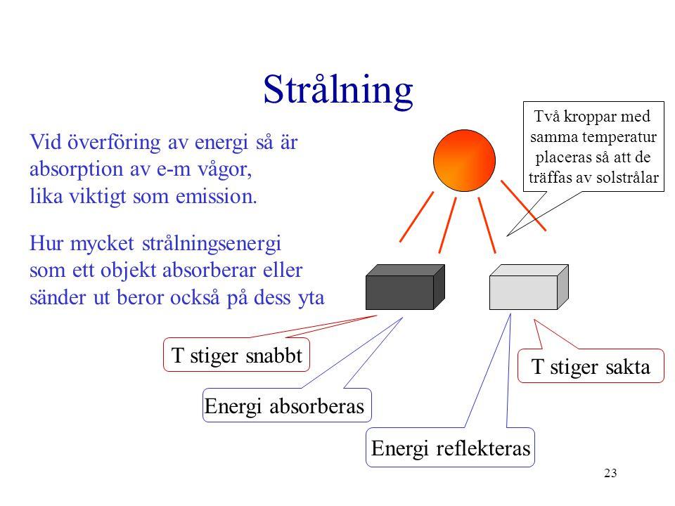 Strålning Vid överföring av energi så är absorption av e-m vågor,