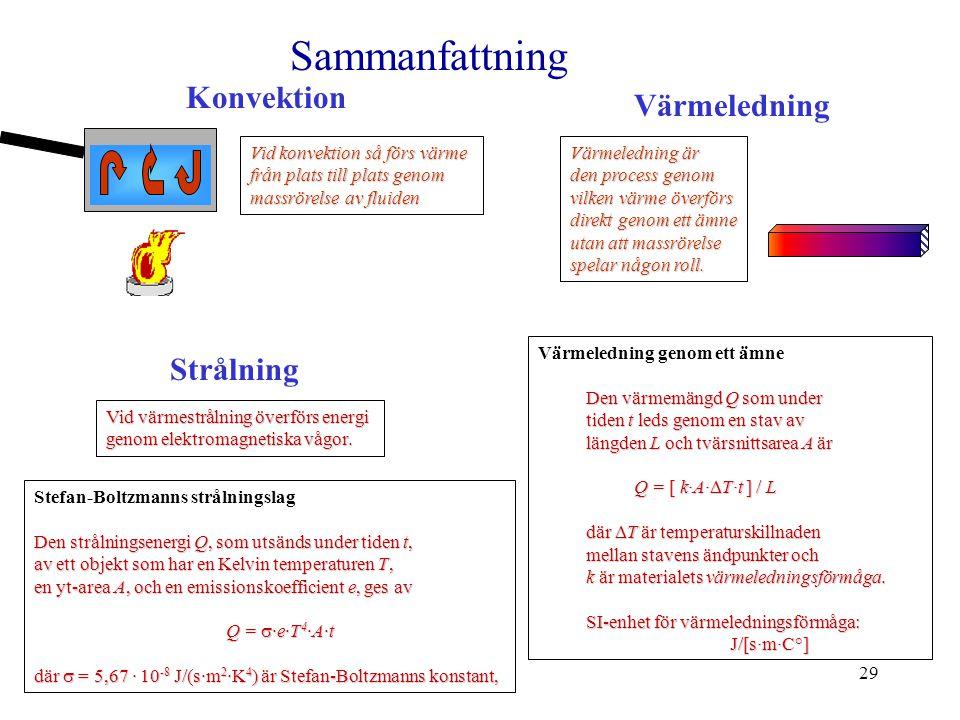 Sammanfattning Konvektion Värmeledning Strålning