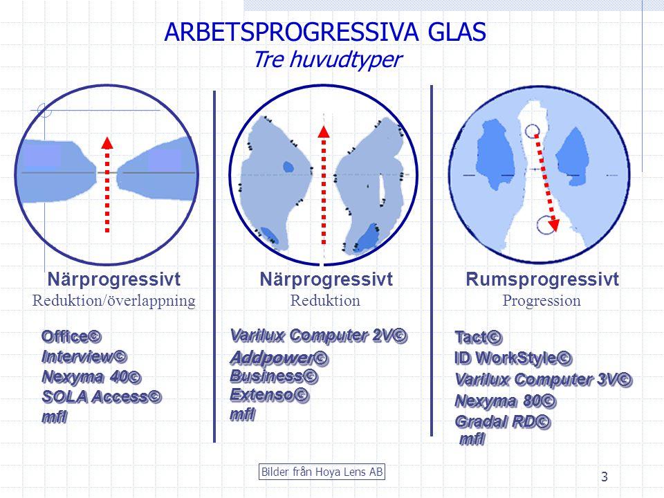 ARBETSPROGRESSIVA GLAS Tre huvudtyper