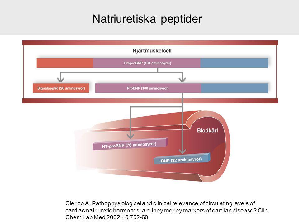 Natriuretiska peptider