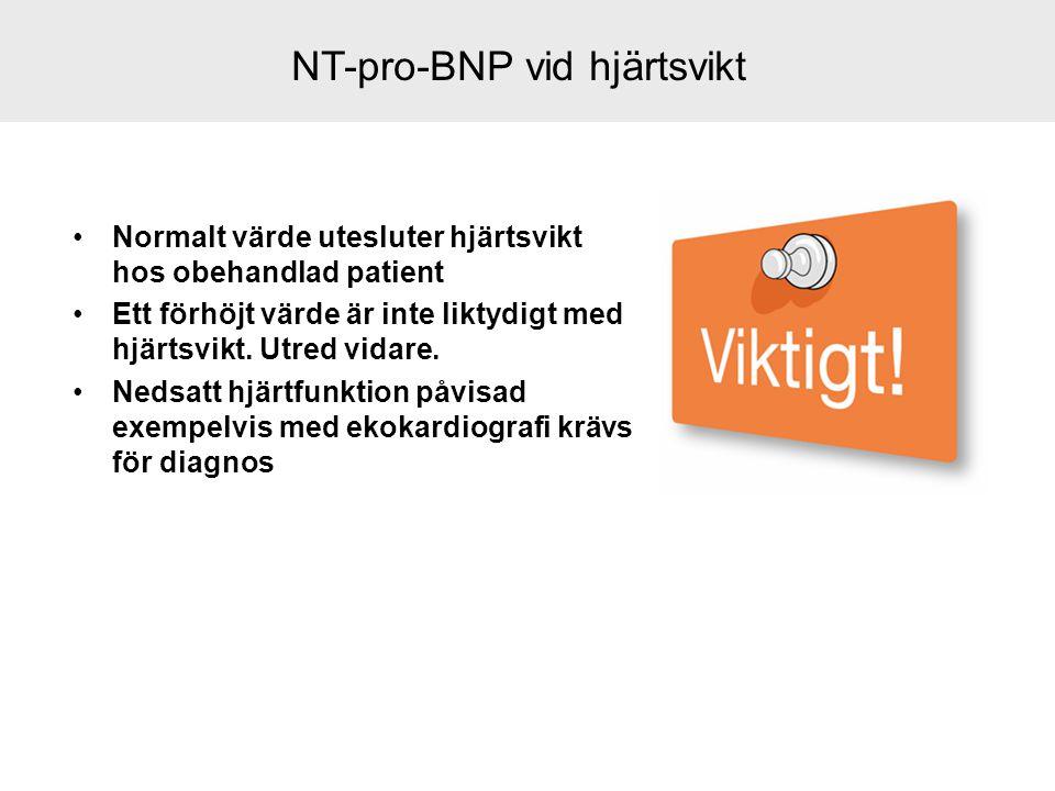 NT-pro-BNP vid hjärtsvikt