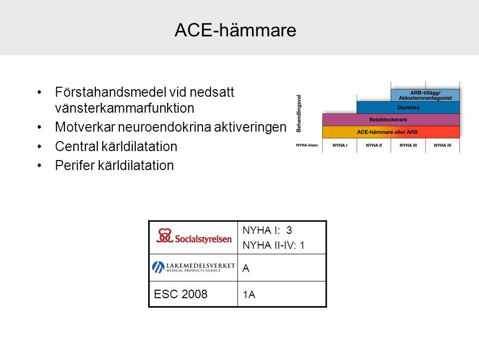 ACE-hämmare Förstahandsmedel vid nedsatt vänsterkammarfunktion