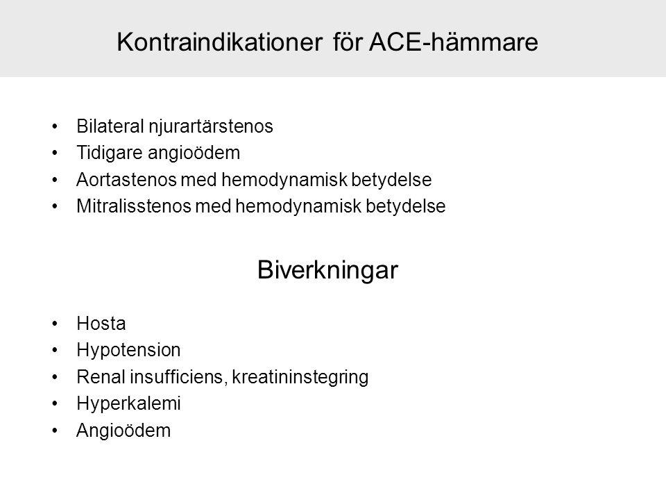 Kontraindikationer för ACE-hämmare