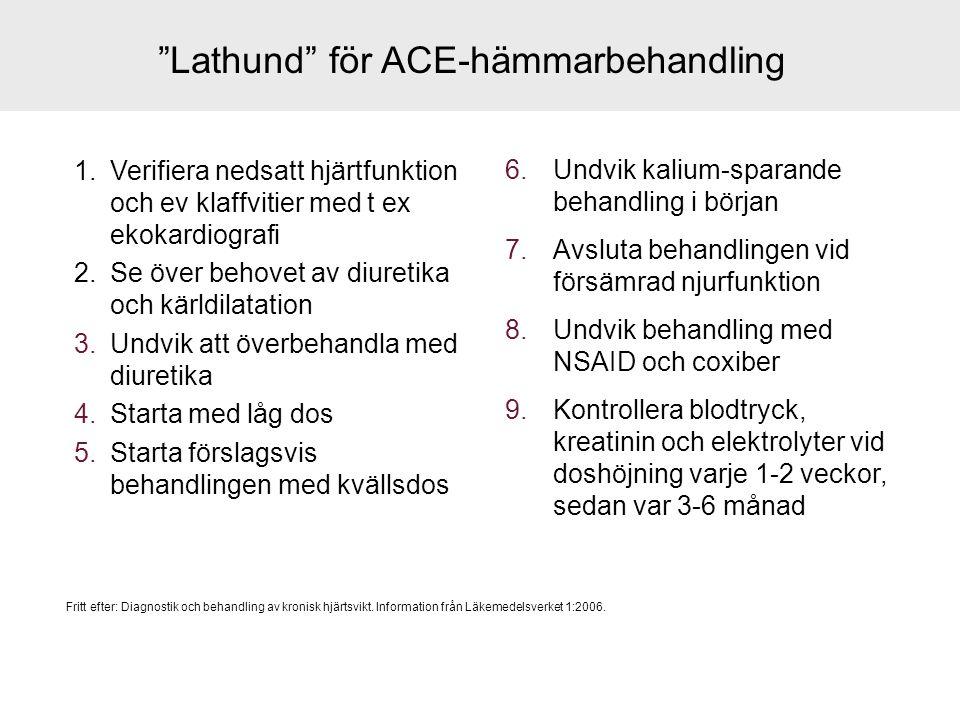 Lathund för ACE-hämmarbehandling