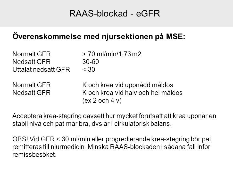 RAAS-blockad - eGFR Överenskommelse med njursektionen på MSE: