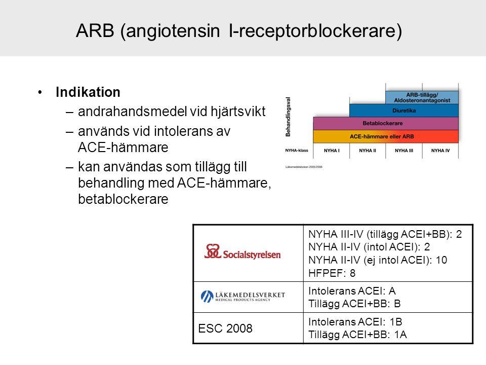 ARB (angiotensin I-receptorblockerare)