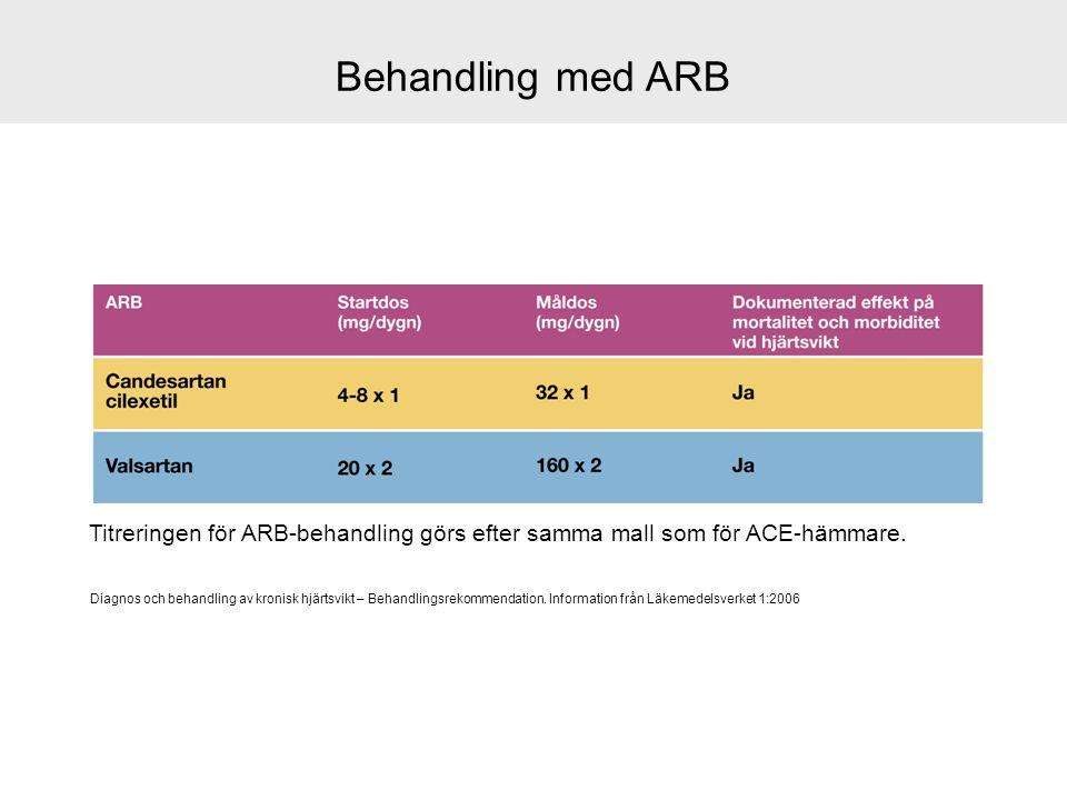 Behandling med ARB Titreringen för ARB-behandling görs efter samma mall som för ACE-hämmare.