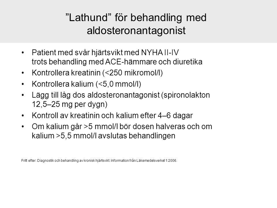 Lathund för behandling med aldosteronantagonist