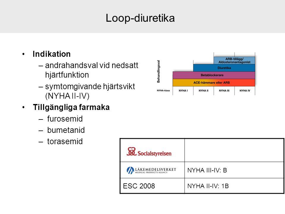 Loop-diuretika Indikation andrahandsval vid nedsatt hjärtfunktion