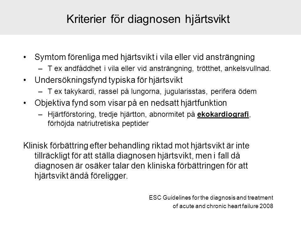 Kriterier för diagnosen hjärtsvikt