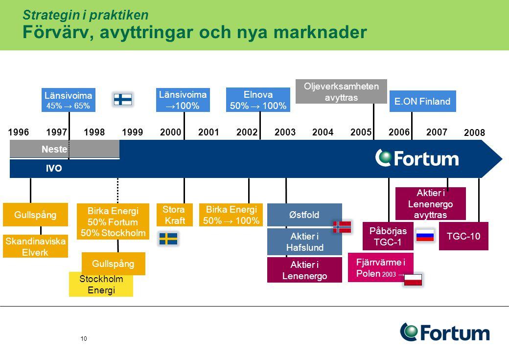 Strategin i praktiken Förvärv, avyttringar och nya marknader