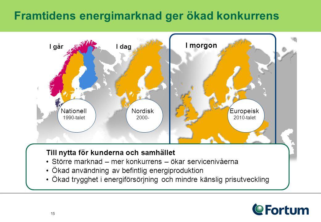 Framtidens energimarknad ger ökad konkurrens