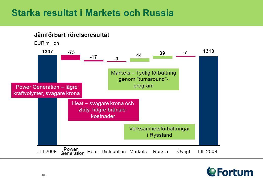 Starka resultat i Markets och Russia