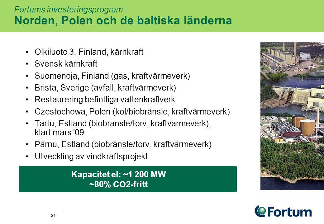 Fortums investeringsprogram Norden, Polen och de baltiska länderna