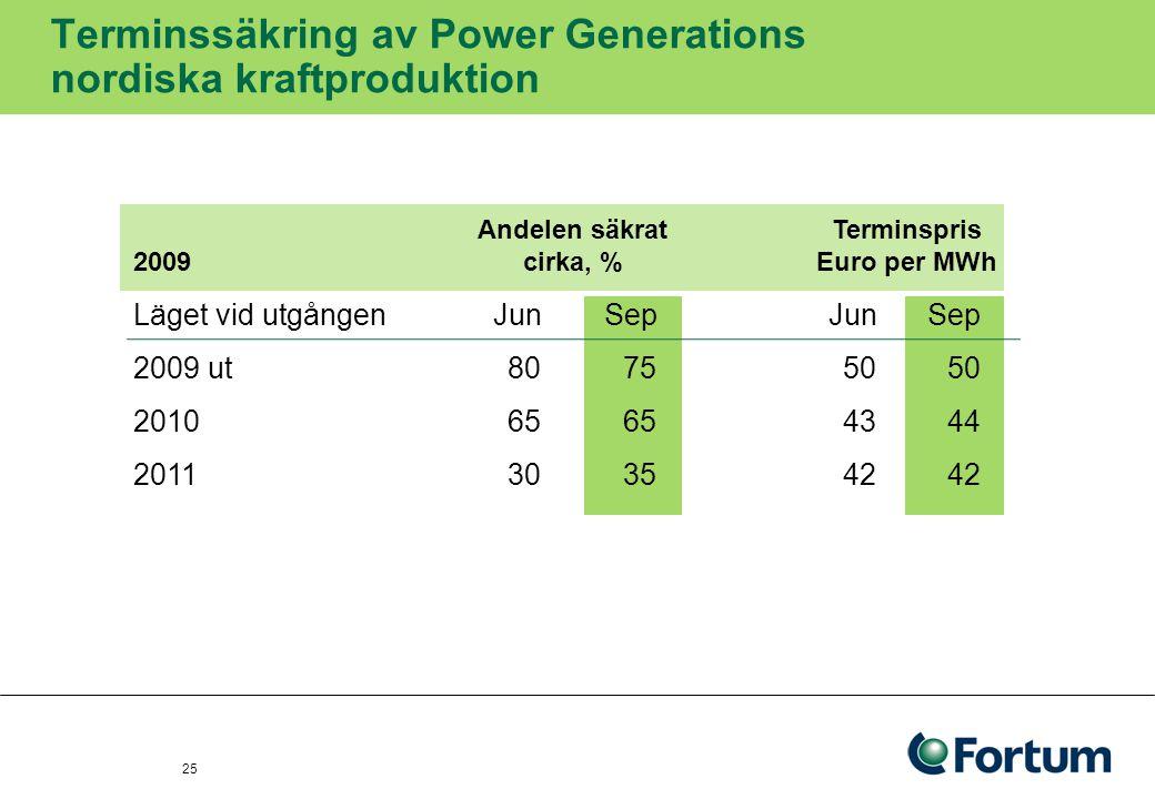 Terminssäkring av Power Generations nordiska kraftproduktion