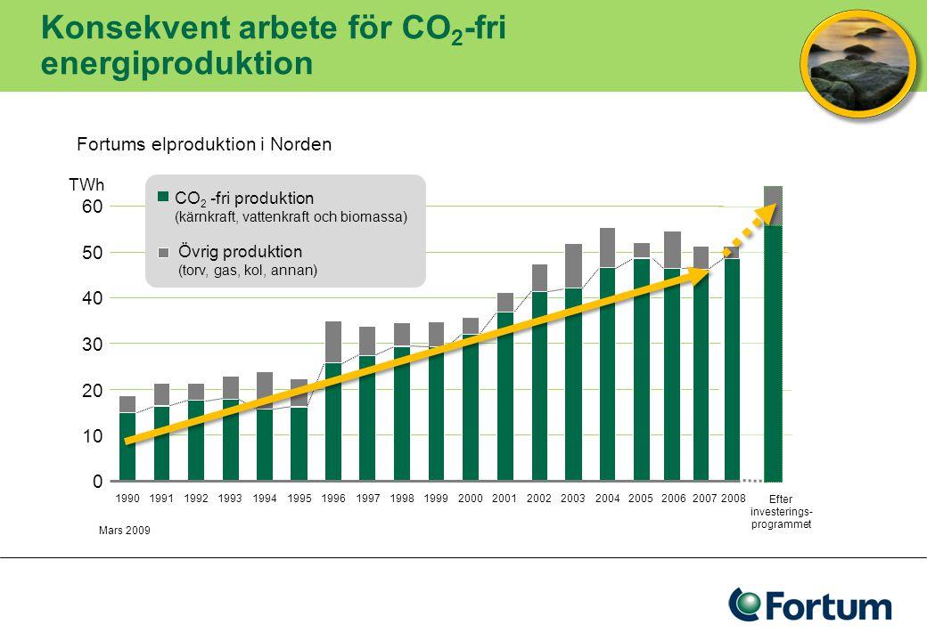 Konsekvent arbete för CO2-fri energiproduktion