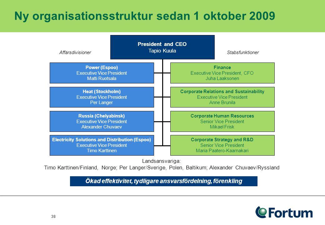 Ny organisationsstruktur sedan 1 oktober 2009