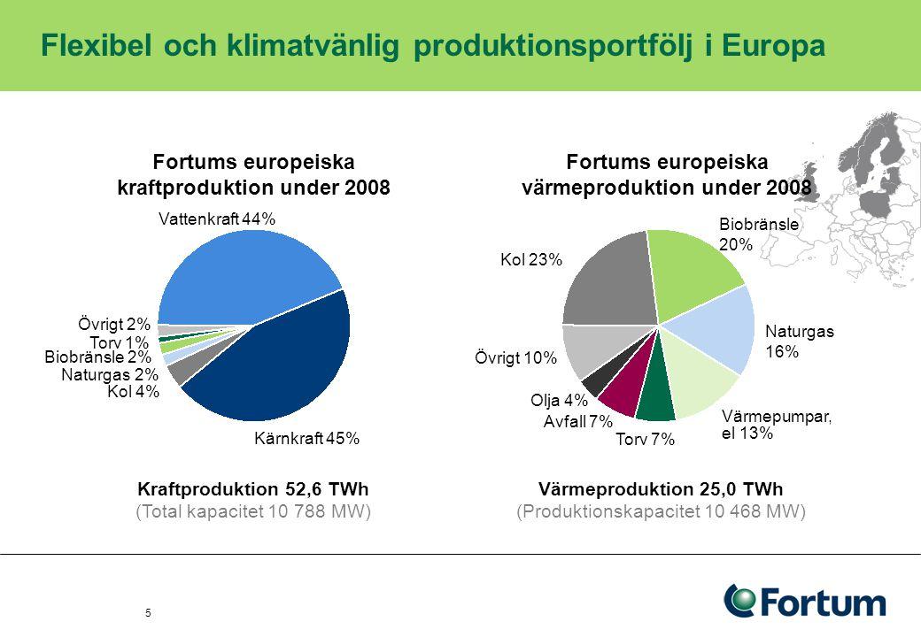 Flexibel och klimatvänlig produktionsportfölj i Europa