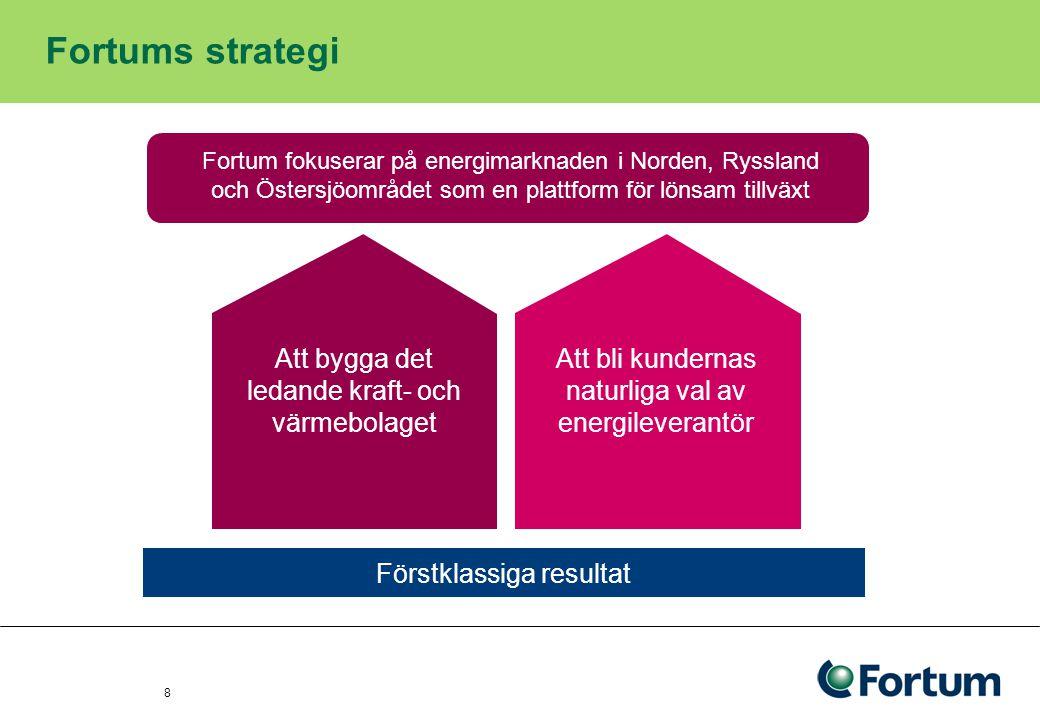 Fortums strategi Att bygga det ledande kraft- och värmebolaget