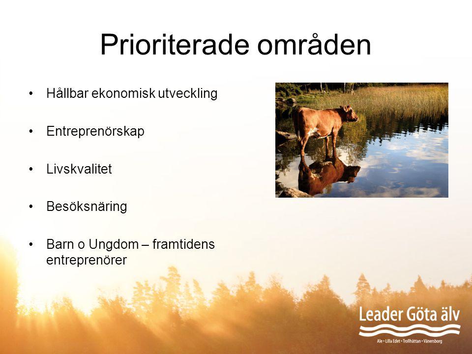 Prioriterade områden Hållbar ekonomisk utveckling Entreprenörskap