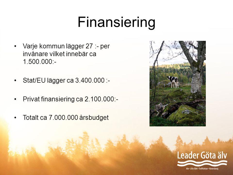 Finansiering Varje kommun lägger 27 :- per invånare vilket innebär ca 1.500.000:- Stat/EU lägger ca 3.400.000 :-
